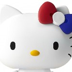 Hello Kitty TAMIYA Ver.